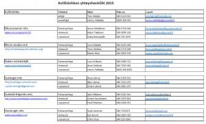 Koillislohkon yhteyshenkilöt 2015